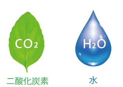 水と二酸化炭素