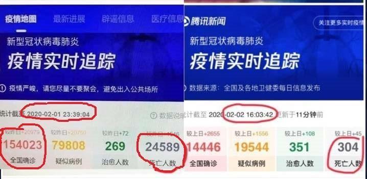 Tencent死亡人数24589