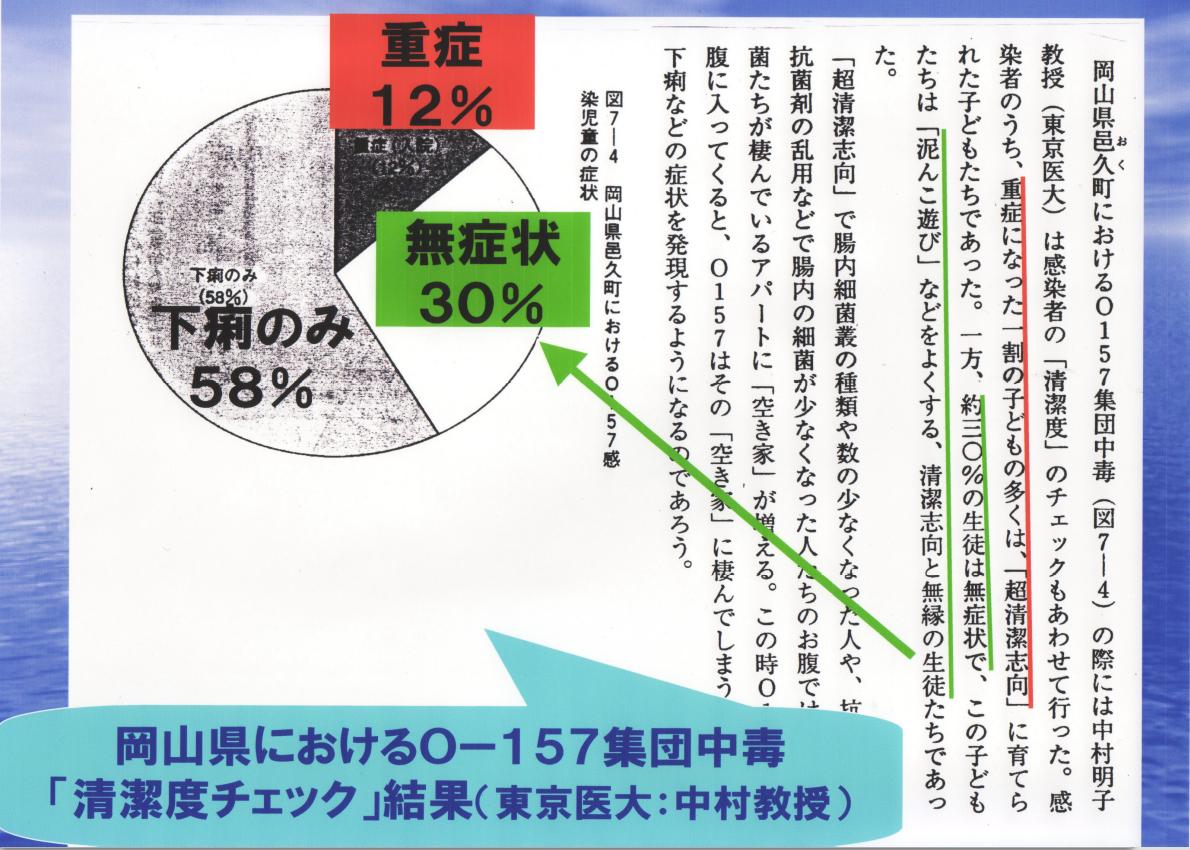 O-157感染者の症状の割合
